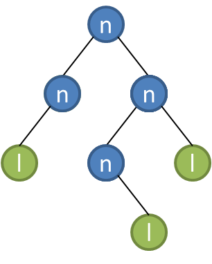 not a nice binary tree