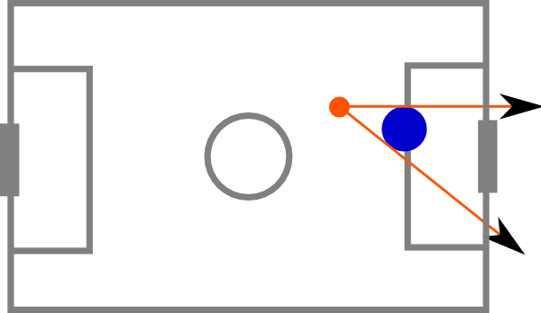 Sample input 2: no Goal