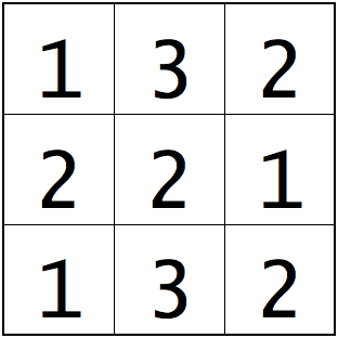 Sample case for a=1, b=3 and n=8.